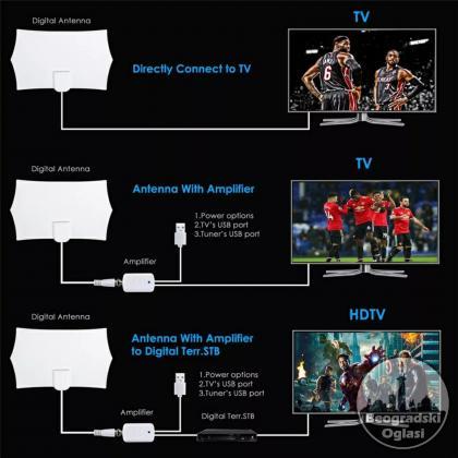 Sobna Digitalna DVB-T2 Antena