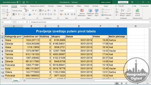 Excel online privatni časovi/obuka